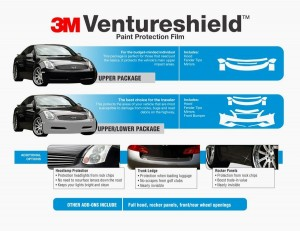 Auto paint protection products